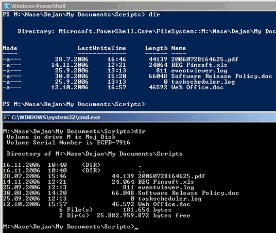 PowerShell dir command