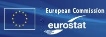 Eurostat: statistika za Evropu